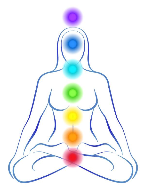 Les chakras et la lithothérapie